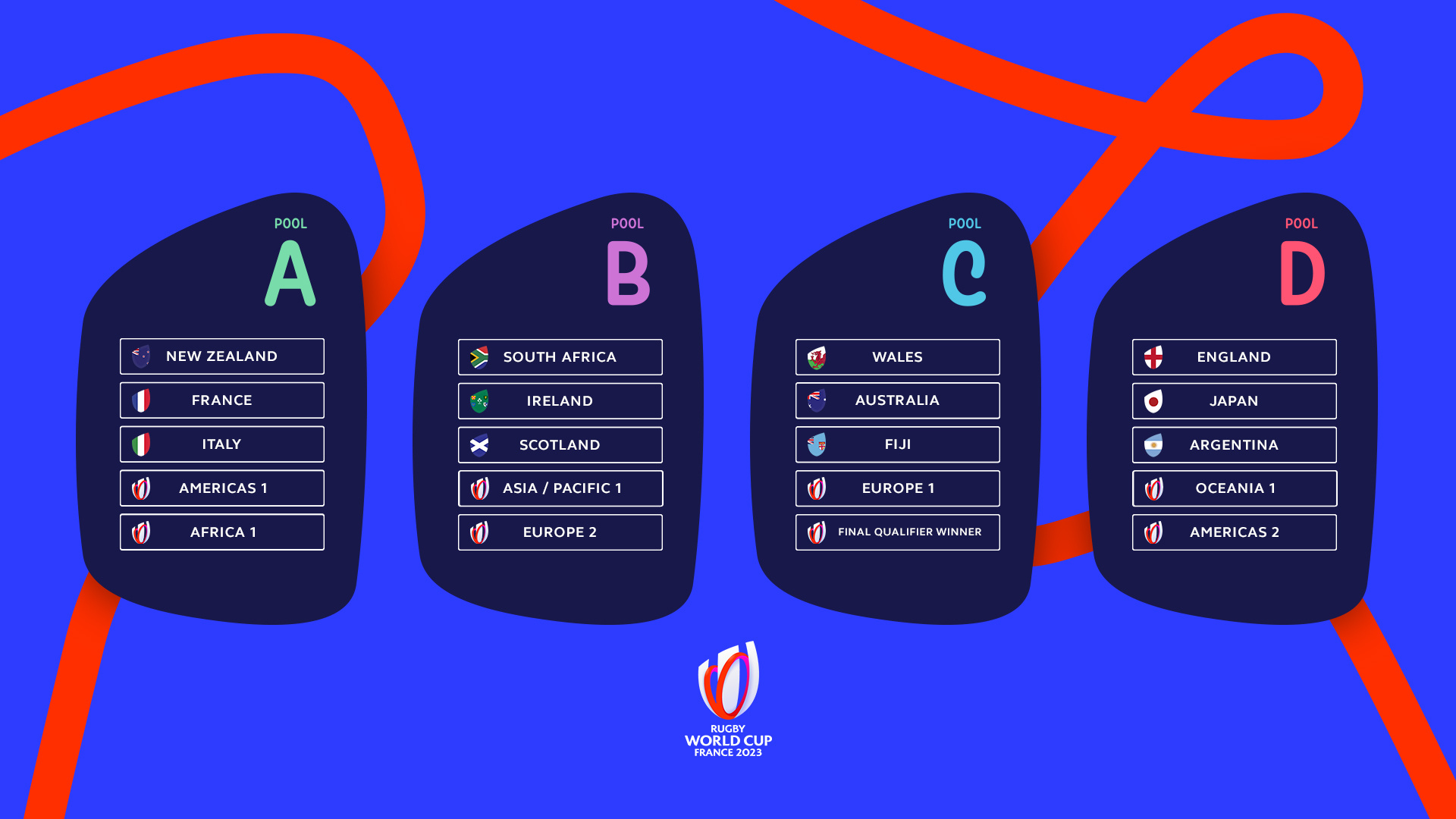 Jrfu Reaction To Rugby World Cup 2023
